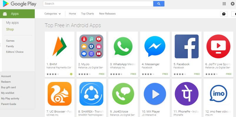 5 most downloaded apps in India